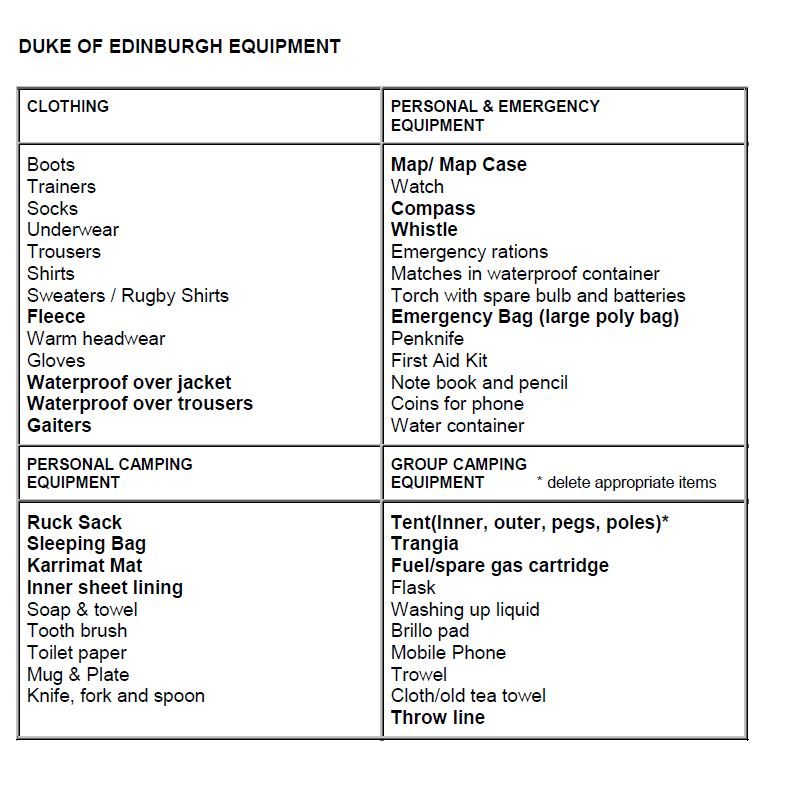 dofe expedition kit list We bring a small stock of spare kit to each expedition so your instructor may be able to your possessions are not insured through the dofe or a to z expeditions.